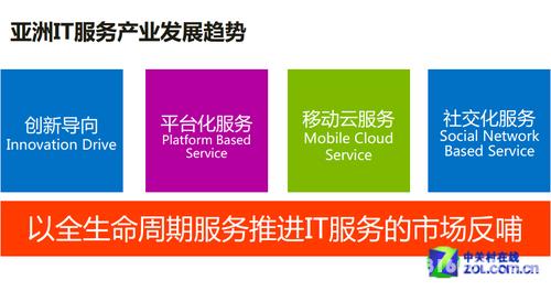 赛迪顾问携手微软发布亚洲IT服务白皮书